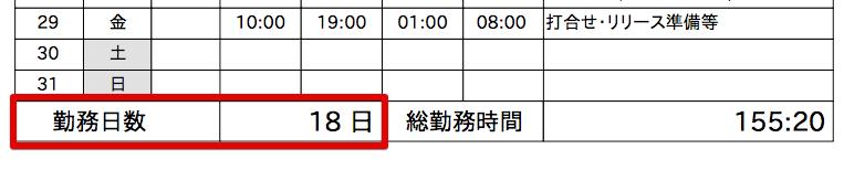 勤務表に勤務日数を表示